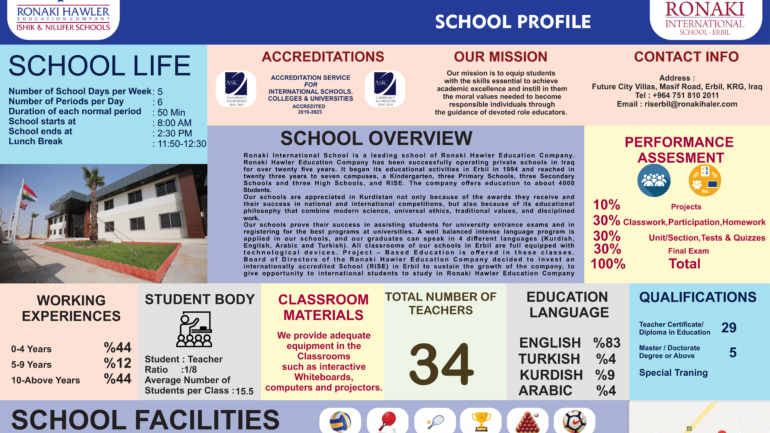RISE-School-Profile-1